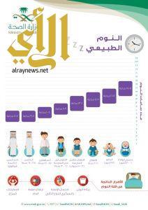 الصحة :إنفوجرافيك توعوي لعدد ساعات النوم التي يحتاجها الإنسان