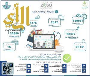 أمانة الشرقية تصدر أكثر من 1040 رخصة فورية إلكترونية
