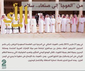 المبادرة الخليجية .. مفتاح إنقاذ اليمن من الفوضى والاختطاف