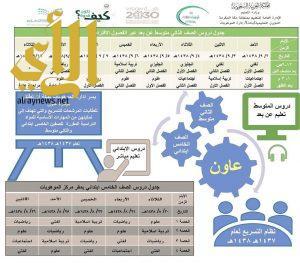 إدارة الموهوبات تطلق فعاليات مبادرة عاون بتعليم مكة