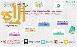 إقبال جيد من الطالبات للتسجيل في أندية الرياض الموسمية