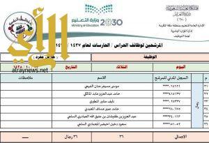تعليم مكة يعلن عن أسماء المرشحين لوظائف الحراس / الحارسات لعام (المرحلة الثانية)