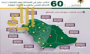 وزارة العمل تجهز 60 مكتباً لخدمة الاتصال المرئي في جميع المناطق