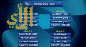 نتائج قرعة دوري أبطال آسيا 2016