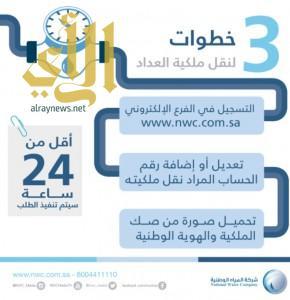 """لمياه الوطنية"""" تتيح لعملائها خدمة نقل ملكية العداد إلكترونياً بمدينتي الرياض وجدة"""