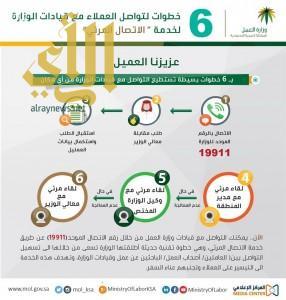 """""""العمل"""" تتيح 6 خطوات لتواصل العملاء مع قيادات الوزارة لخدمة """" الاتصال المرئي """""""