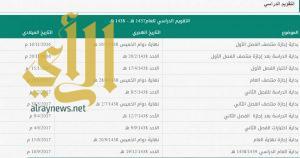 العصيمي : إجازة منتصف الفصل الدراسي الأول معتمدة منذ 1428 هـ