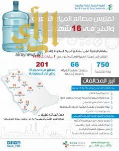 """""""الغذاء والدواء"""" توقف خطوط الإنتاج في 66 مصنع مياه"""