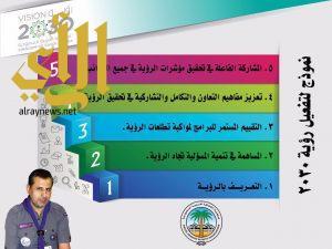 أكاديمي سعودي يعد ويصمم نموذج جديد لتفعيل رؤية المملكة 2030