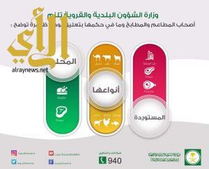 الشؤون البلدية والقروية تكثف جولاتها الرقابية على منافذ البيع خلال شهر رمضان