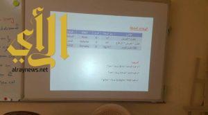 تعليم مكة يختتم دورته الأولى استعدادًا للمشاركة في الأولمبياد الدولي