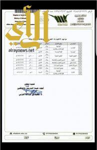 جامعة بيشة تعلن مواعيد الاختبارات التحريرية للوظائف الإدارية