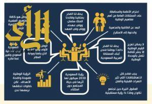 """صحيفة """"صوت الجامعة"""" تنظم ندوة """"الوطنية وسبل تعزيزها"""""""