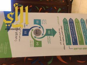 ١٢ مجموعة من المختصين تستكمل ورش عمل التنظيم النوعي بتعليم مكة