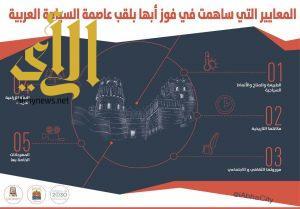 ٥ عوامل وراء اختيار أبها عاصمة للسياحة العربية 2017