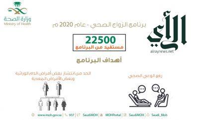 صحة عسير : أكثر من 22 ألف مستفيد من برنامج الزواج الصحي خلال عام 2020