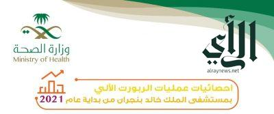 إجراء 15 عملية ناجحة بإستخدام الروبوت الآلي في مستشفى #الملك_خالد بـ #نجران