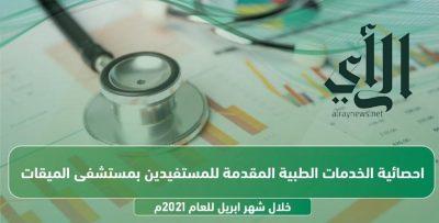 948 مستفيد من خدمات العيادات الخارجية بمستشفى #الميقات العام