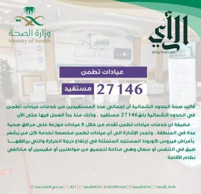 أكثر من 27 ألف مستفيد من خدمات عيادات #تطمن في #الحدود_الشمالية