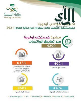 13 ألف مستفيد من خدمات مكاتب أولوية بمستشفى #الملك_خالد ب #نجران