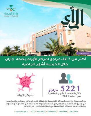 أكثر من 5 آلاف مستفيد من خدمات مركز الأورام بمستشفى #الأمير_محمد_بن_ناصر بـ #جازان