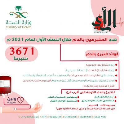 أكثر من 3600 متبرع بالدم بـ #صحة_حفر_الباطن