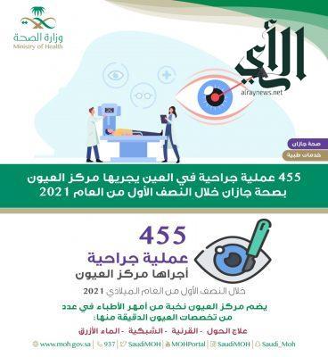 إجراء 455 عملية جراحية في مركز العيون بـ #صحة_جازان