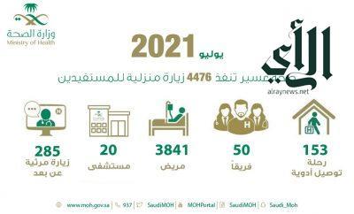 #صحة_عسير تنفذ 4476 زيارة منزلية للمستفيدين خلال شهر #يوليو 2021