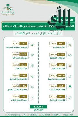 أكثر من 500 ألف مستفيد من خدمات مستشفى #الملك_عبدالله في #بيشة