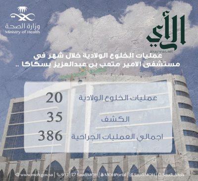 نجاح إجراء 20 عملية خلوع ولادية في مستشفى الأمير متعب بن عبدالعزيز بسكاكا