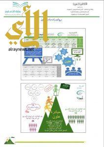 تعليم مكة يطلق مبادرة (عاون) لتقديم دروس التسريع للموهوبات