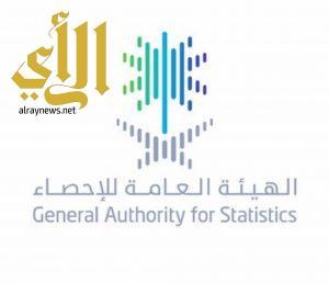 """الهيئة العامة للإحصاء تصدر """"دليل الخدمات """"السادس عشر 2017م"""