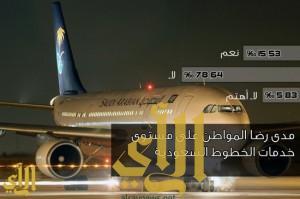 استطلاع الرأي : هل أنت راض عن مستوى الخدمات في الخطوط السعودية