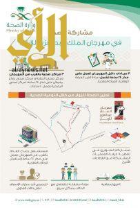 مشاركة فاعلة للصحة  في مهرجان الملك عبد العزيز للإبل