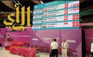 المنتخب السعودي للجامعات يحرز مراكز متقدمة في بطولة الصين العالمية