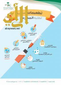 الصحة تنشر انفوجرافيك توعوي عن التطعيمات الأساسية للطلاب