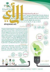 """صحة مكة تطلق مبادرة """"تطوعي صحة"""" بقرية البيضاء"""