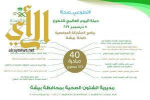 صحة بيشة تقدم 40 مبادرة تطوعية لاهالي المنطقة