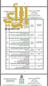 وظائف أكاديمية في جامعة الملك خالد