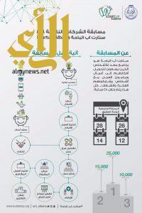 جامعة الباحة تطلق مسابقة ستارت آب الباحة نهاية الشهر الحالي