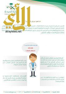 619 حالة اشتباه بالجرب في مدارس واحياء مكة