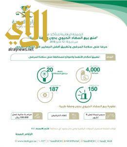 الصحة : أكثر من ٤ آلاف زيارة ورصد ١٥٠ مخالفة .. حفاظاً على صحة وسلامة المرضى