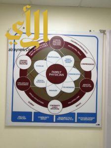 اعتماد مركزي بني سار والظفير كمراكز تدريبية للتدريب في برنامج البورد السعودي لطب الاسرة