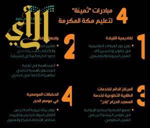 ٤ مبادرات تستهدف الإنسان والمكان في تعليم مكة