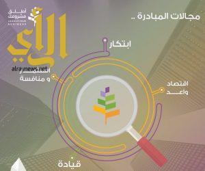 """تركي بن سعود يدشن """"أطلق مشروعك"""" لدعم المشاريع الناشئة"""