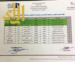 كدوان يعتمد أسماء الفائزين والفائزات في مشروع تحدي القراءة العربي