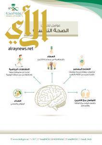 أبرز 5 عوامل لتحسين الصحة النفسية عبر إنفوجرافيك توعوي