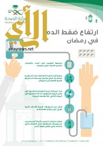 """""""الصحة """" توجه نصائح لمرضى إرتفاع ضغط الدم في رمضان"""